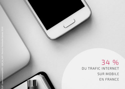 Chiffres Clés Digital Today #4 - Trafic Mobile France