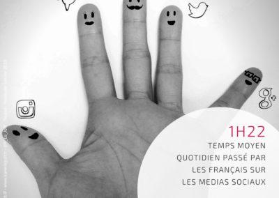Chiffres Clés Digital Today #5 - Temps passé sur les réseaux sociaux France