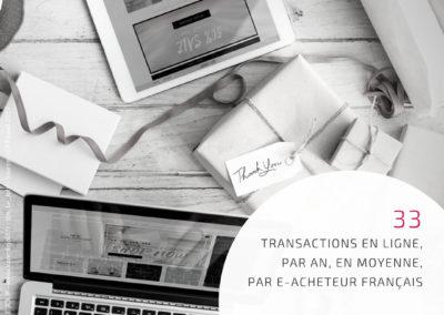 Chiffres Clés Digital Today #12 - Achats en ligne France