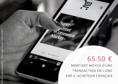 Chiffres Clés Digital Today #13 - Panier moyen e-commerce