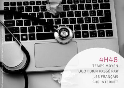 Chiffres Clés Digital Today #6 - Temps passé sur Internet France